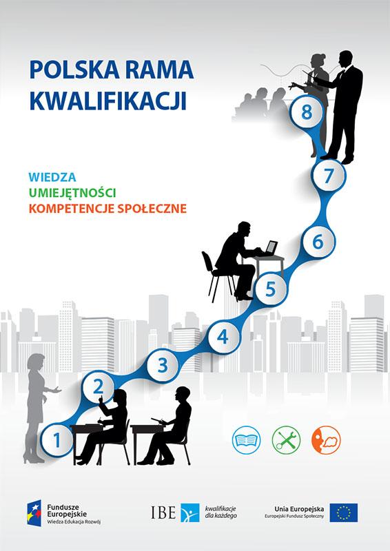 Polska rama Kwalifikcacji