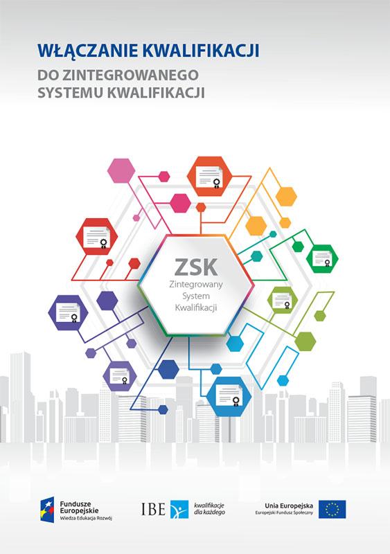 Włączanie kwalifikacji do zintegrowanego systemu kwlifikacji